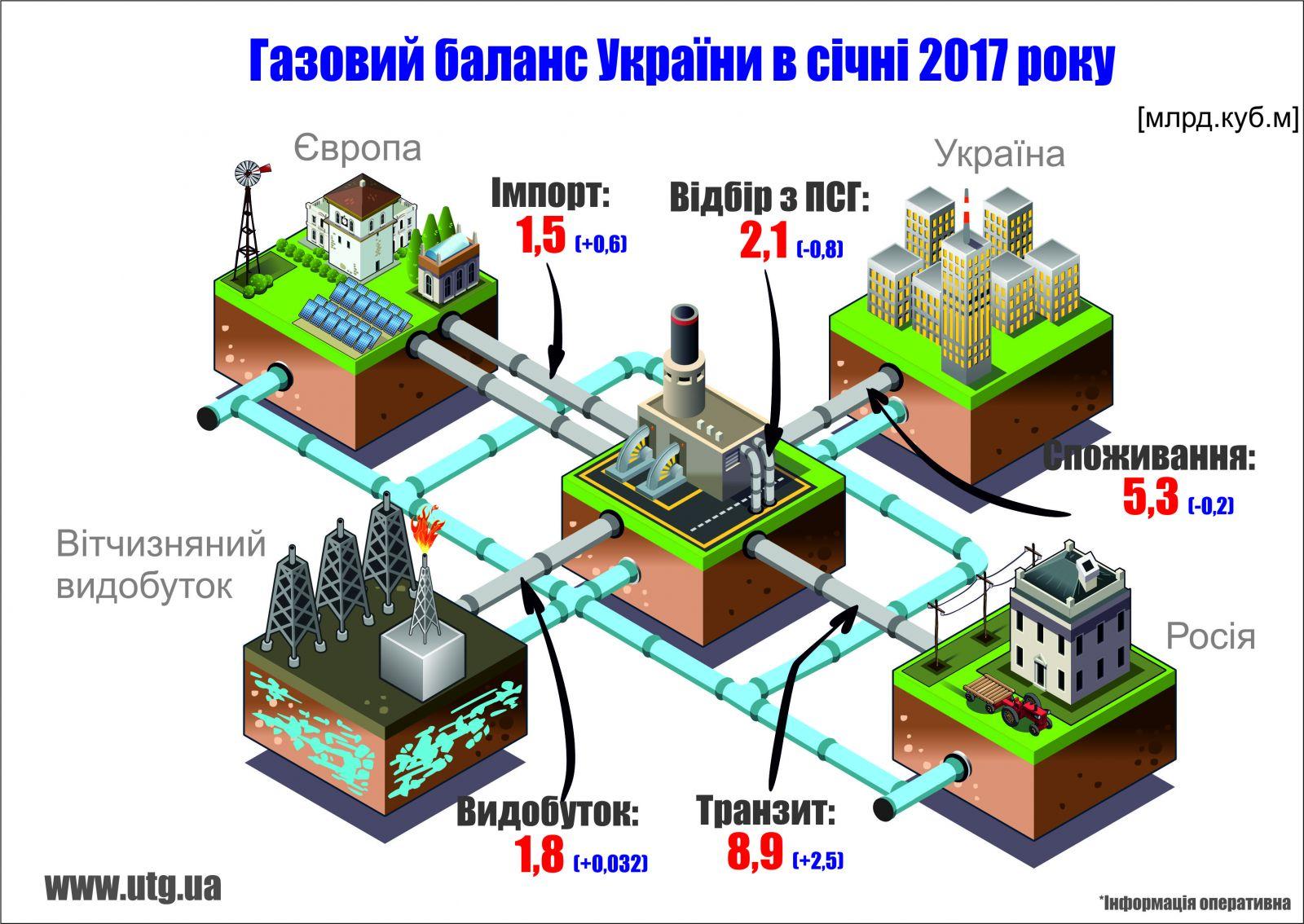http://www.unn.com.ua/uploads/assets/images/020220170925.jpg