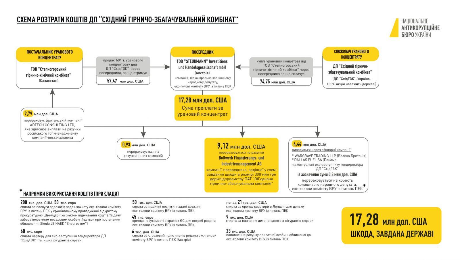 http//www.unn.com.ua/uploads/assets/images/17.jpg
