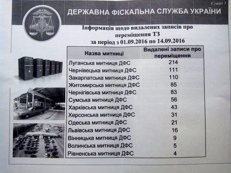 Пограничники недали итальянке вывезти из государства Украины неменее $1 млн