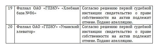 Москаль обнародовал план и состав штаба Антитеррористической операции в центре столицы (документ)