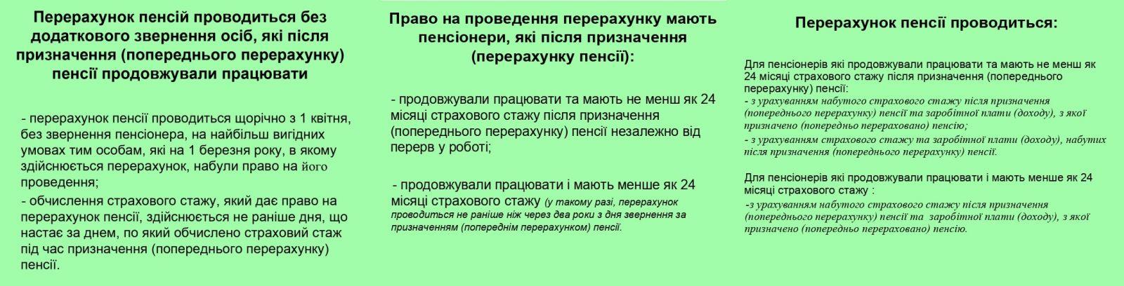 Пенсия с 1 марта 2019 года в России. Индексация, последние новости изоражения