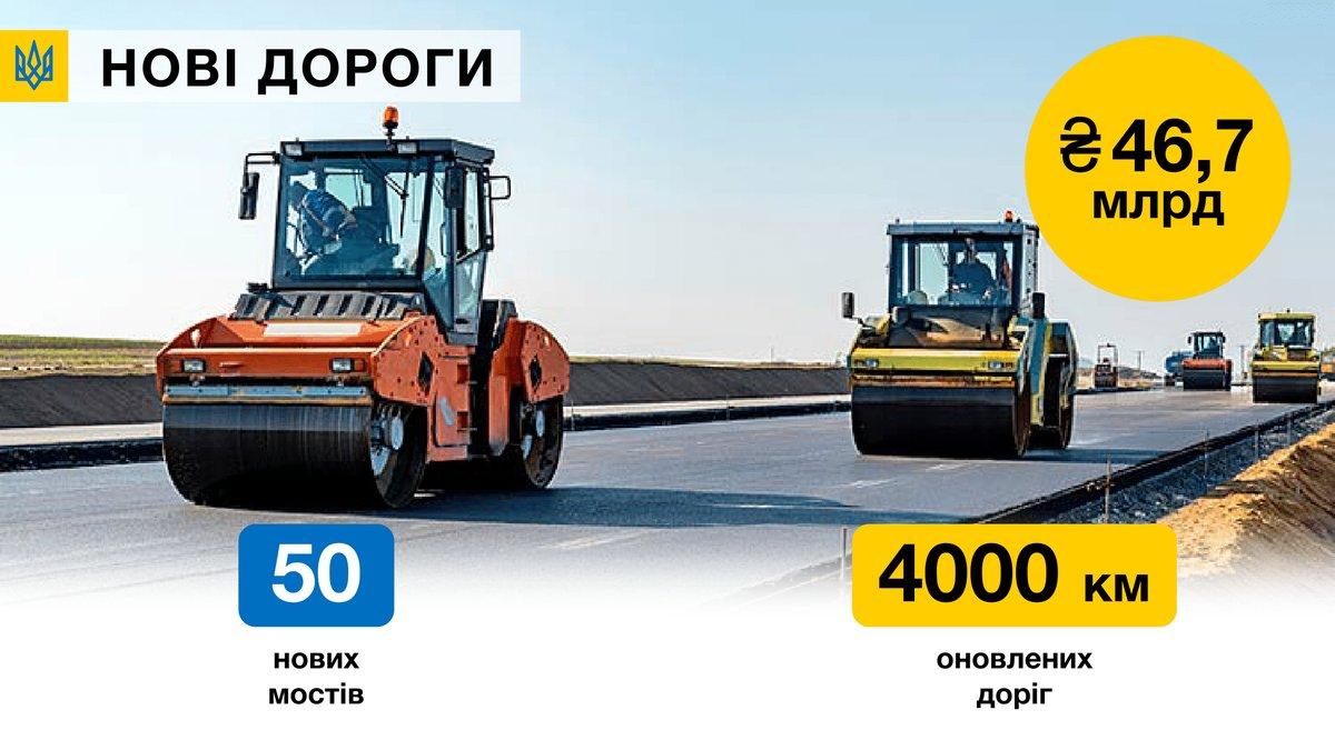 Украина сократила совокупный госдолг до $76,3 миллиарда