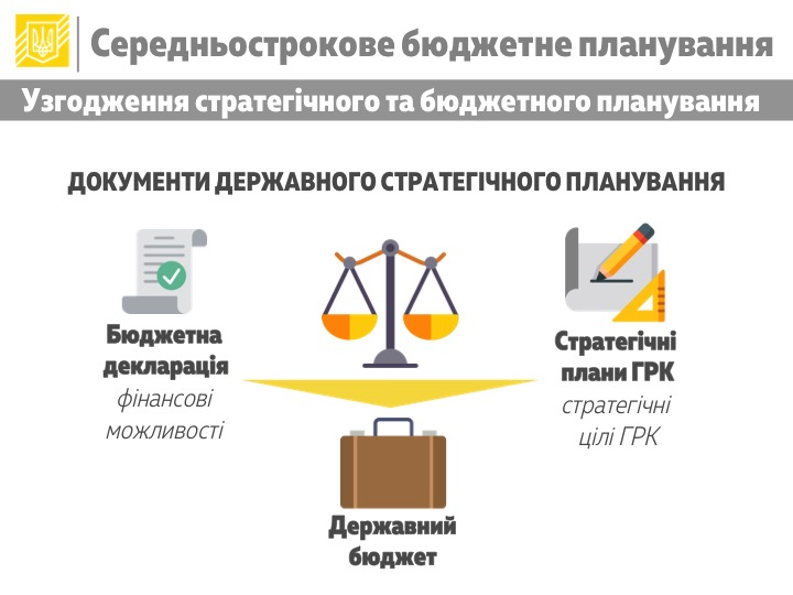 Верховная Рада отказалась переводить страну насреднесрочное бюджетное планирование