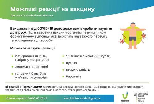 В Минздраве рассказали, какие могут быть реакции на вакцину против COVID-19