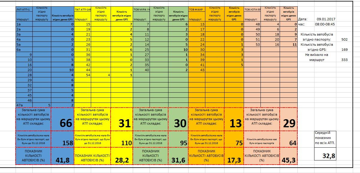 работа в луганске для студентов от 17 лет