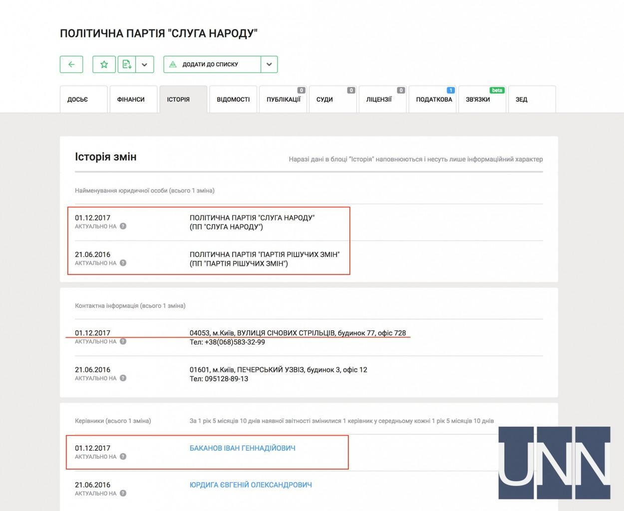 """Минюст подал иск об аннулировании регистрации 48 """"партий-зомби"""" - Цензор.НЕТ 6361"""
