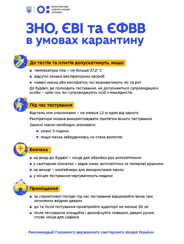 У МОН оприлюднили рекомендації щодо проведення ЗНО, ЄВІ та ЄВФФ в ...
