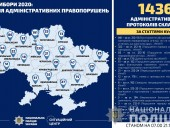 Выборы-2020: за сутки еще 26 производств за нарушения избирательного процесса - фото 2