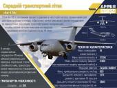 Минобороны показало строительство нового самолета Ан-178 для Воздушных сил - фото 3