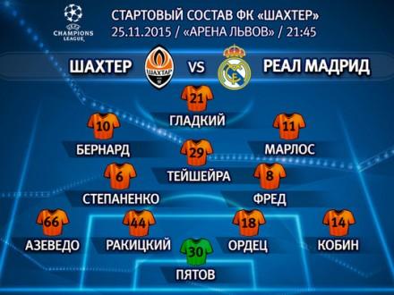 Объявлены составы команд на матч