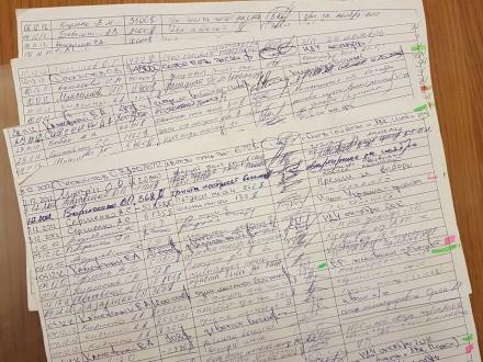Аваков передав НАБУ нові листи з«амбарної книги» Партії регіонів