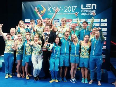 Українець Долгов вийшов у фінал чемпіонату Європи зі стрибків уводу