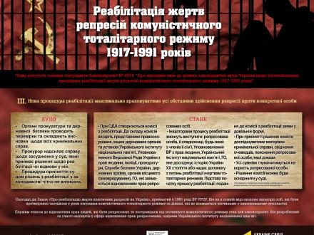 Інститут нацпам'яті запропонував оновити закон про реабілітацію жертв комуністичного режиму