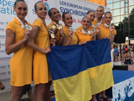 Українські юніорки стали срібними призерками ЧЄ з синхронного плавання
