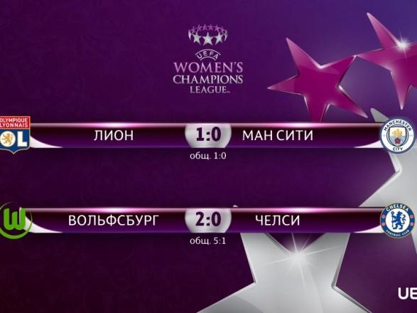 Визначились учасники жіночого фіналу Ліги чемпіонів у Києві (4.30 21) af46115dde4c2