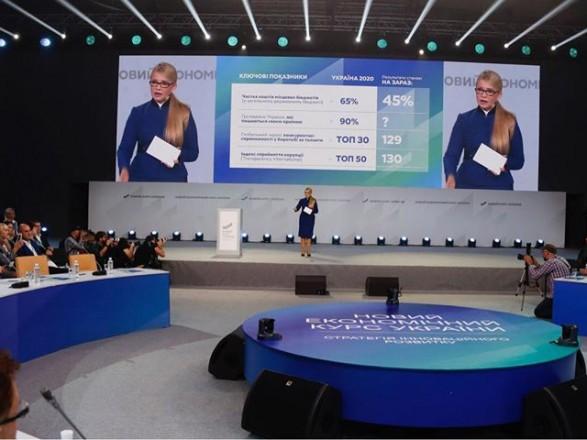 Тимошенко: стабільна гривня, мінімальна інфляція, дешеві кредити – монетарна стратегія Нового курсу
