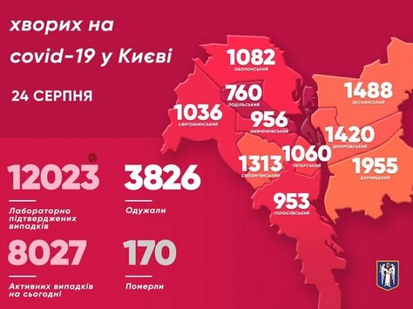 В Киеве за сутки коронавирус обнаружили у 207 человек, больше всего случаев - в Деснянском районе