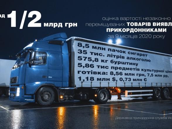 С начала года через границу пытались незаконно переправить товаров на более 530 млн грн