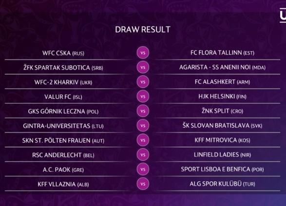 Украинский клуб получил первого соперника в женском розыгрыше Лиги чем