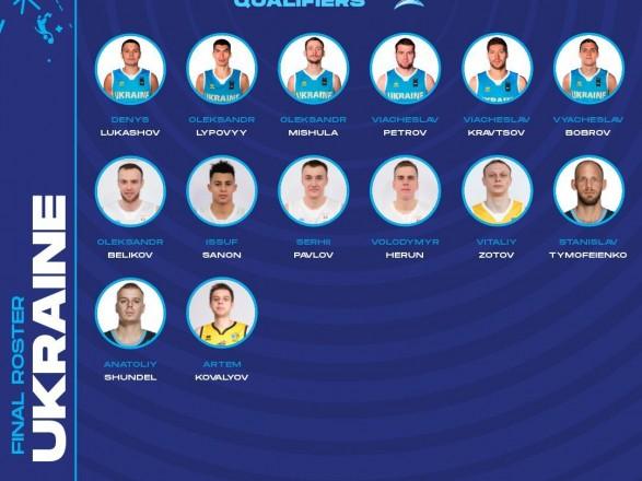 Сборная Украины объявила о кадровых изменениях перед матчами отбора на Евробаскет-2020