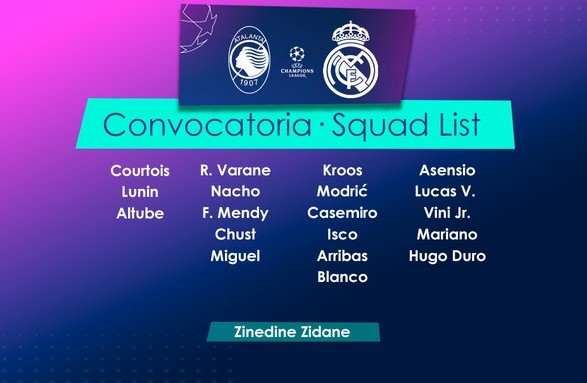 """Ряд потерь: """"Реал"""" Лунина объявил заявку на матч плей-офф Лиги чемпионов"""