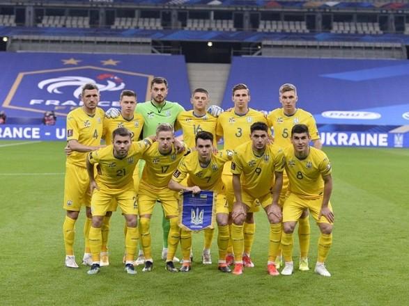 Украина попала в топ-5 самых молодых сборных европейской квалификации на ЧМ-2022