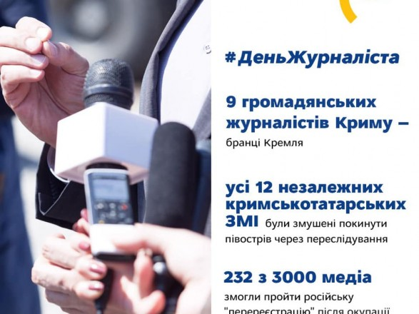 День журналиста: в МИД напомнили, что 9 гражданских медийщиков Крыма являются пленниками Кремля