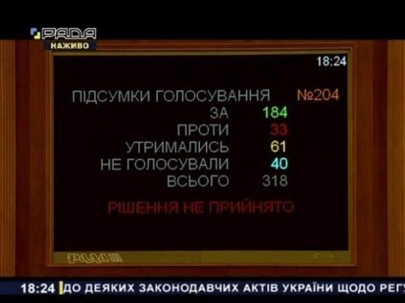 Рада провалила голосування щодо легалізації медичного канабісу