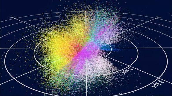 Спутник NASA зафиксировал скопление пульсирующих красных гигантских звезд